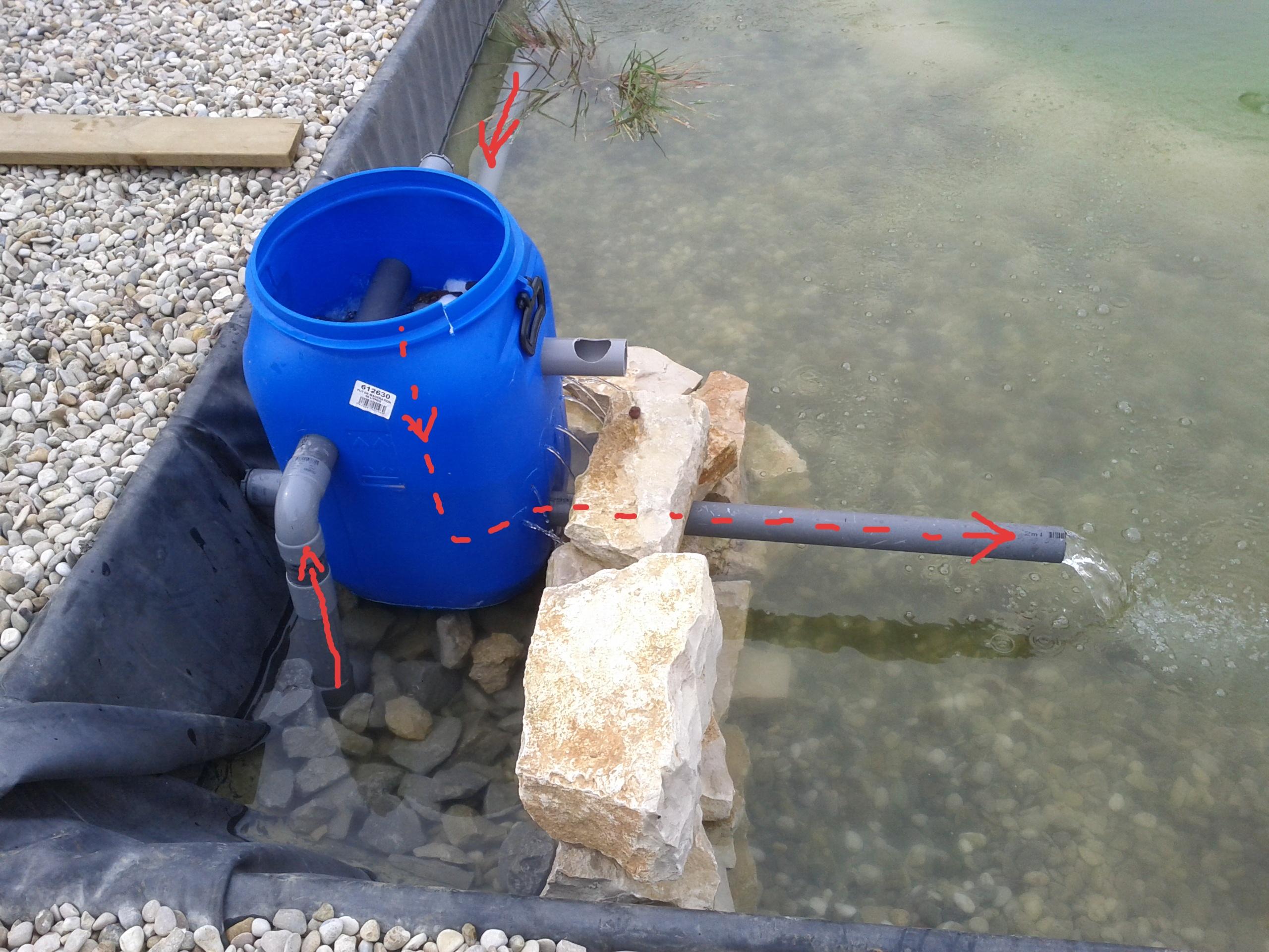 Fontaine filtrante piscine naturellepiscine naturelle for Fontaine pour piscine